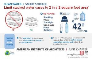 FLINT WATER vFinal - half sheet